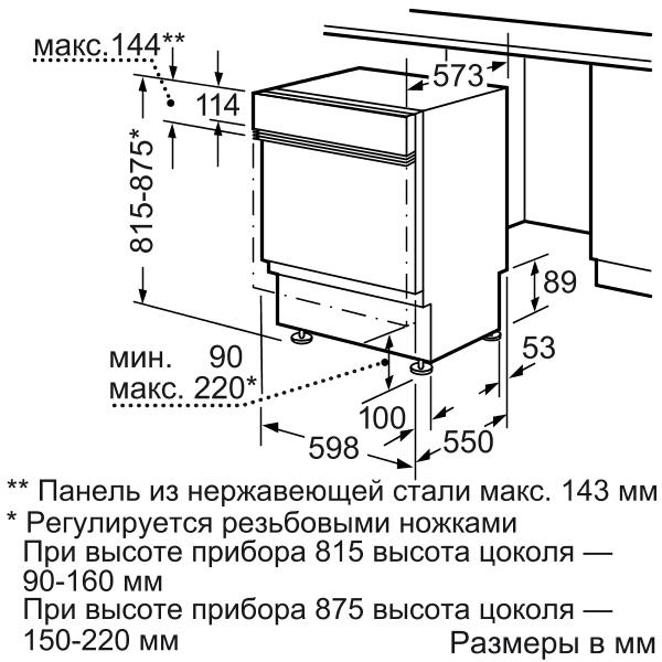 Стандарты установки посудомойки