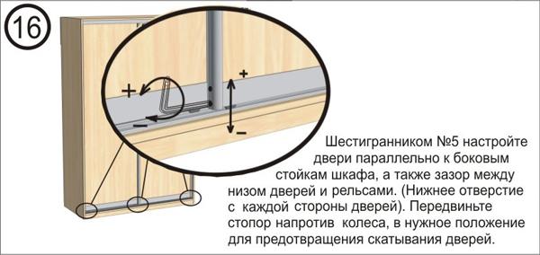 Сборка мебели в Киеве